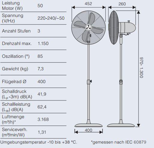 technischedaten_satinmetallbreezeii