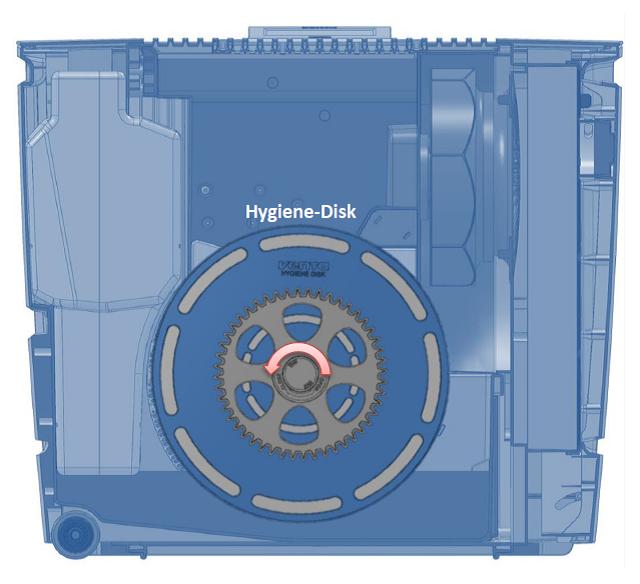 hygiene-disk