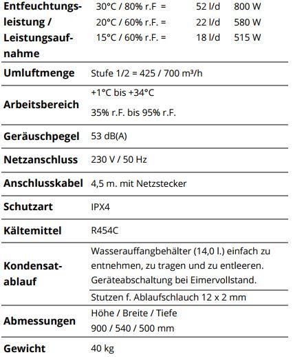 Technische-Daten-AD-660