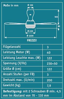 masse_frizzi
