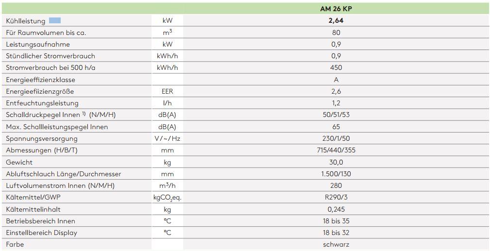 Technische-Daten-AM-26-KP