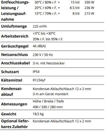 Technische-Daten-AD-110