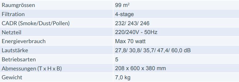 Technische-Daten-Winix-Zero