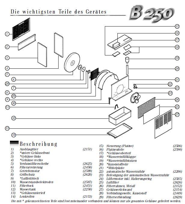 b250explosionszeichnung